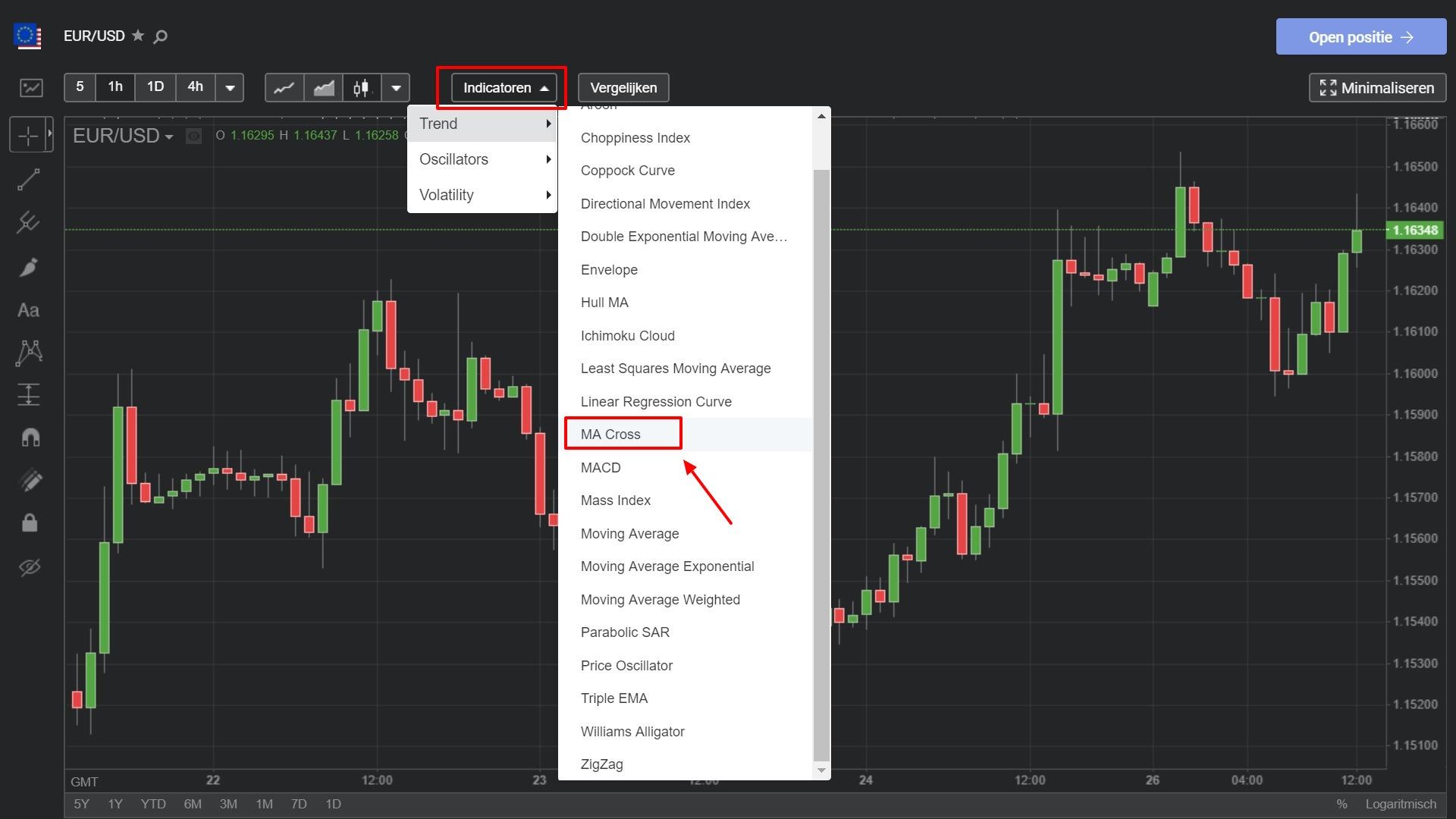 De MA Cross indicator op je grafiek zetten