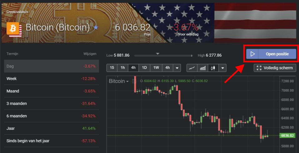 Open Bitcoin positie