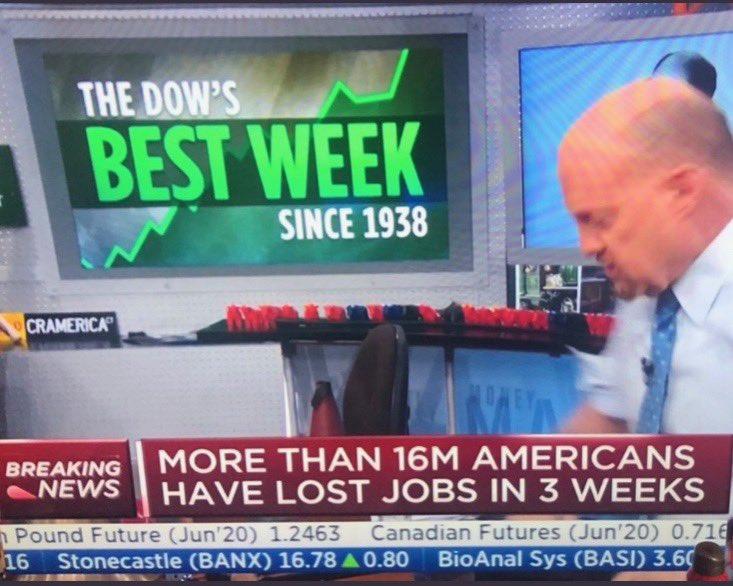 beste-week-aandelenmarkt