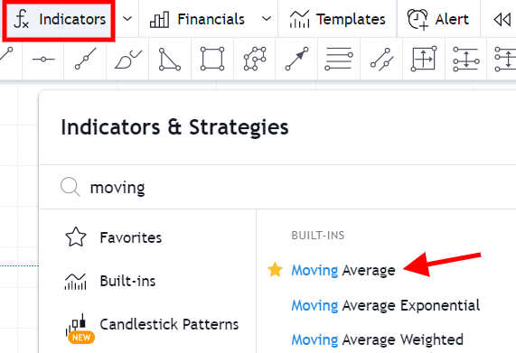 Moving averages instellen in TradingView