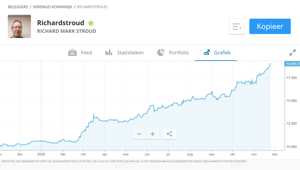 richard-stroud-etoro-popular-investor