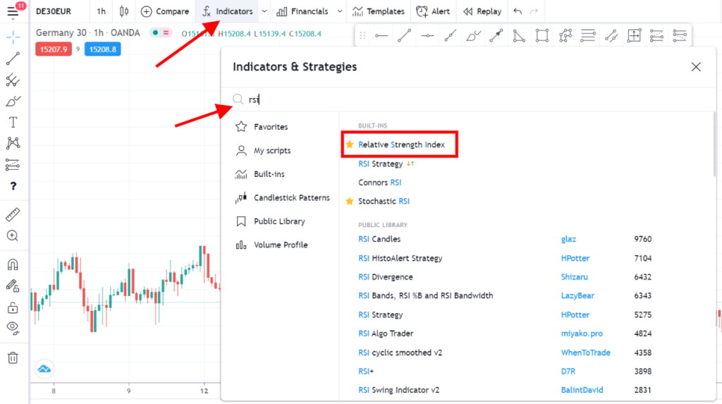 rsi-indicator-tradingview